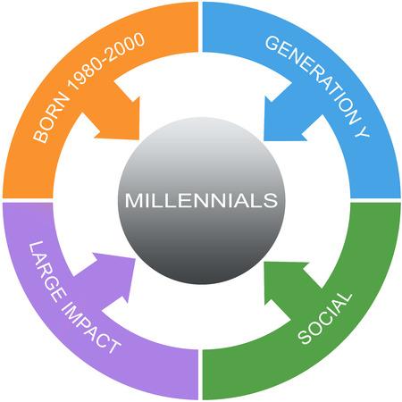Millennial Homeowner